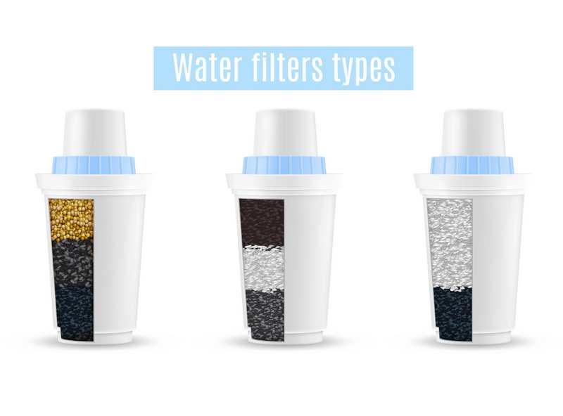 איך להתקין מסנן מים?